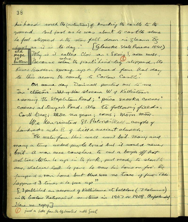 Tinriland; Tinryland/Tullow/Rathtoe; Rathoe | The Main Manuscripts Collection