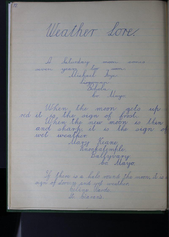 Loughkeeren | The Schools' Collection