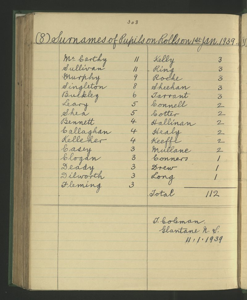 Surnames of Pupils on Rolls on 1st Jan 1939