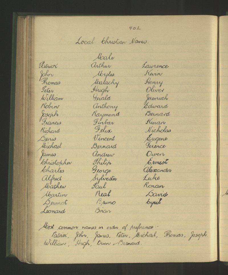 Local Christian Names